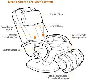 NEW HT 7120 Acu Human Touch ThermoStretch Massage Chair