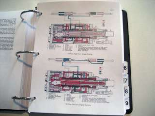 Case 580E & 580 Super E Loader Backhoe Service Manual