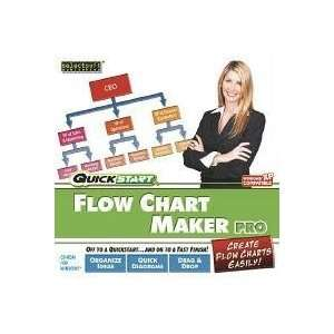 QUICKSTART FLOW CHART MAKER: GPS & Navigation