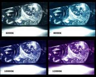 listing their lower grade HID Xenon kits on , you can contact us